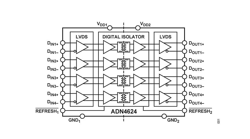 新製品の内部ブロック図 (出所:Analog Devices)
