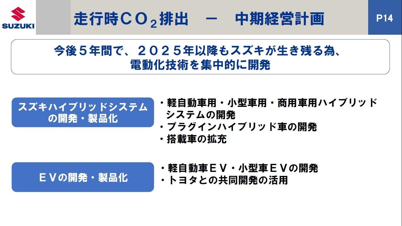 図3 EVとハイブリッドシステムに関するスズキの開発の方向性 21年2月に発表した中期経営計画に関する資料から。(出所:スズキ)