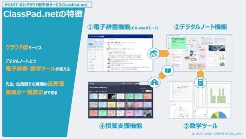 クラウド電子辞書などの機能を備えた「ClassPad.net for Lenovo」