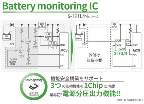 車載ECUに向けた電圧検出IC