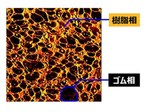 図3 ゴム・樹脂ポリマーアロイの拡大写真(左)と、構造イメージ(右)(出所:横浜ゴム)
