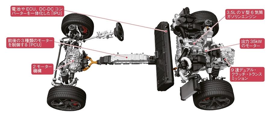 NSXの3モーターHEV技術。ホンダの資料を基に日経クロステック作成。