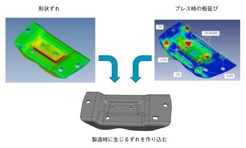 図1 CADデータを現実に合わせて修正