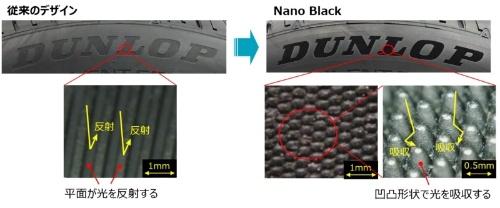 図3:従来技術と「Nano Black」の加工面の比較