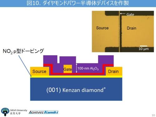 作製したダイヤモンド半導体の構造