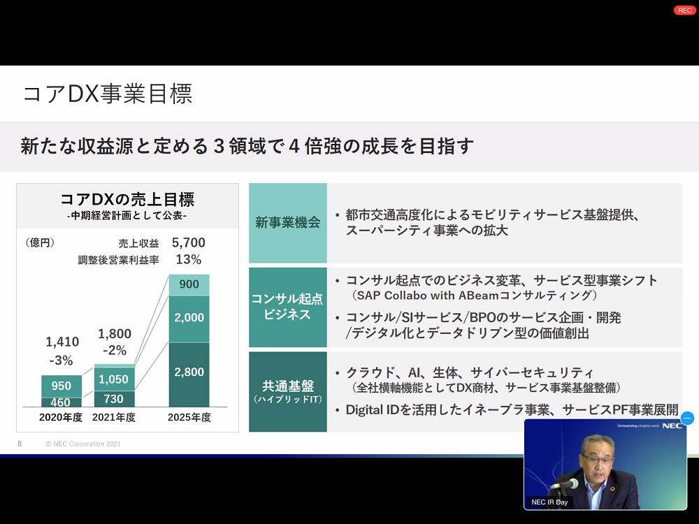 NECの堺和宏執行役員副社長兼CDO(最高デジタル責任者) (日経クロステックが説明会の様子をキャプチャー)