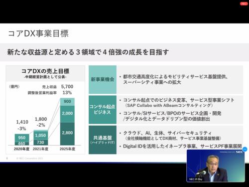 NECの堺和宏執行役員副社長兼CDO(最高デジタル責任者)