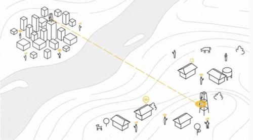 川を横断した光無線通信のイメージ