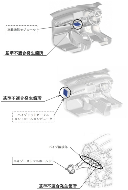 リコールになったトヨタ車の不具合箇所