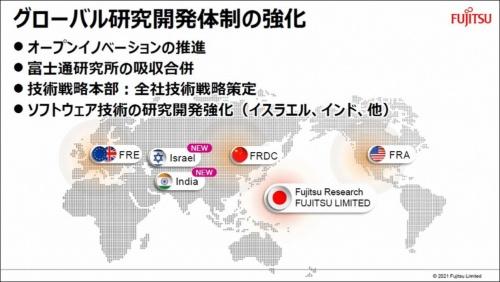 富士通はインドとイスラエルに新たに研究開発拠点を設ける
